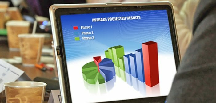 Werkervaring CRM Consultant Avanade