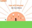 Het 4Q model – onze visie op mensen